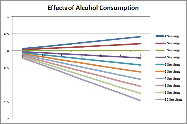 Fact Sheets - Excessive Alcohol Use and Risks to Men's Health