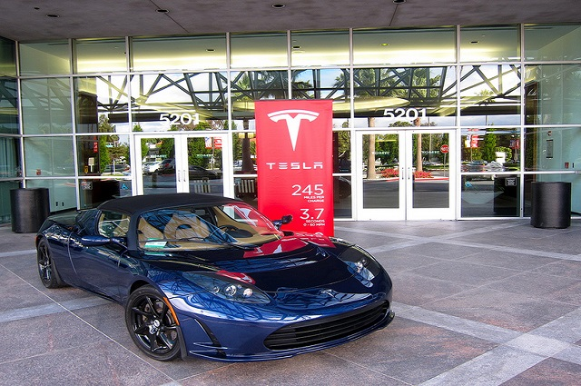 Tesla motors stock prices spike up following sales report for Stock price tesla motors